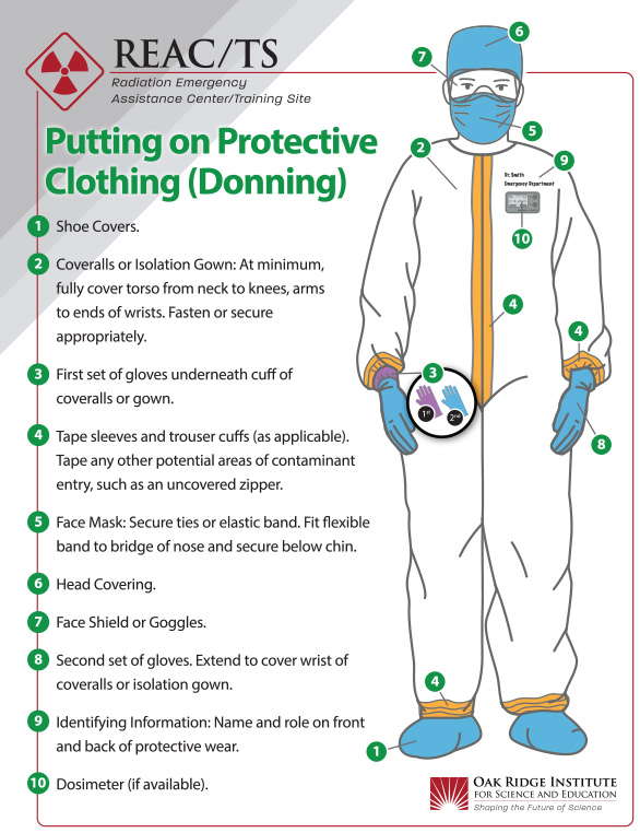 REAC/TS Poster - Putting on Protective Clothing (Donning)
